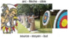 symbolique fleche carte tarot amoureux vincent beckers