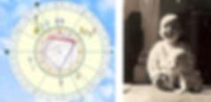 theme de naissance astrologie vincent beckers cours en ligne