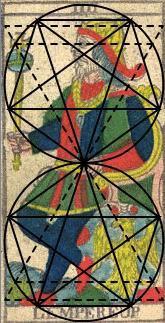 etude centre carte tarot empereur vincent beckers