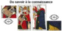 symboliquecarte tarot papesse vincent beckers