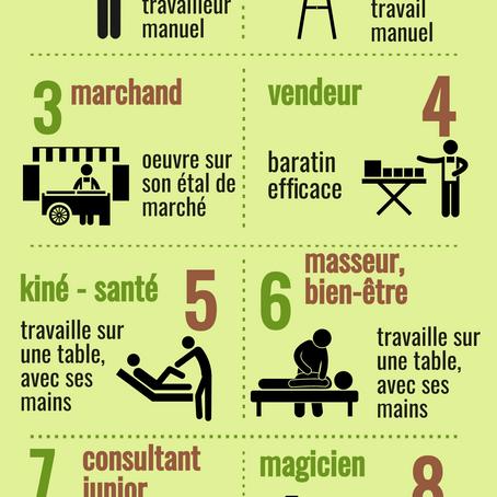 10 métiers pour le Bateleur
