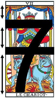 vincent beckers symbolique du sept ecole de tarot.jpg