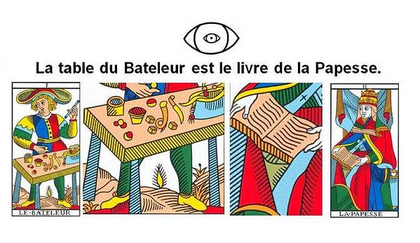 symbolique pieds table carte tarot Bateleur vincent beckers