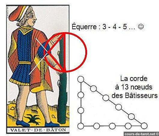 arcanes honneurs tarot, cartes tarot, Vincent Beckers
