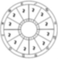 cours astrologie gratuit en ligne lune noire