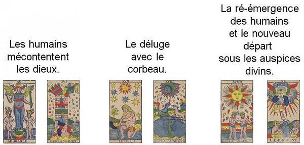 symbolique carte soleil tarot deluge 2 vincent beckers