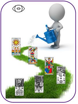Vincent Beckers, tarot, carte de tarot, cours de tarot, tarot en ligne