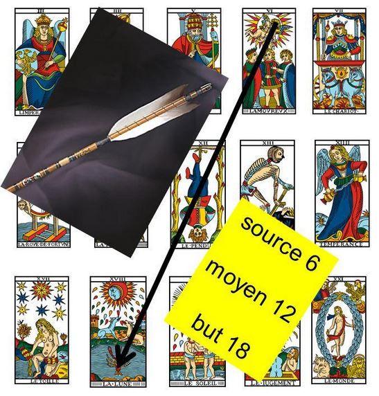 symbolique fleche tarot carte amoureux vincent beckers