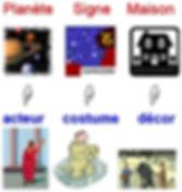 cours astrologie gratuit en ligne planètes