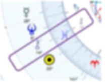 cours astrologie gratuit en ligne transit planete