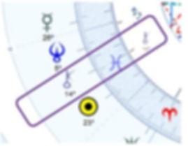 cours astrologie gratuit en ligne transit planétaire