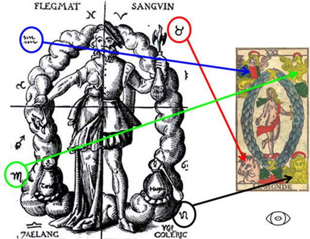 vincent beckers tarot astrologie 1.png