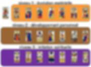 comprehension psychologique cartes tarot vincent beckers