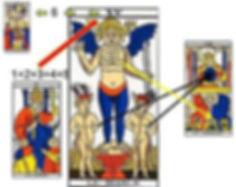 apparition carte diable tirage tarot vincent beckers