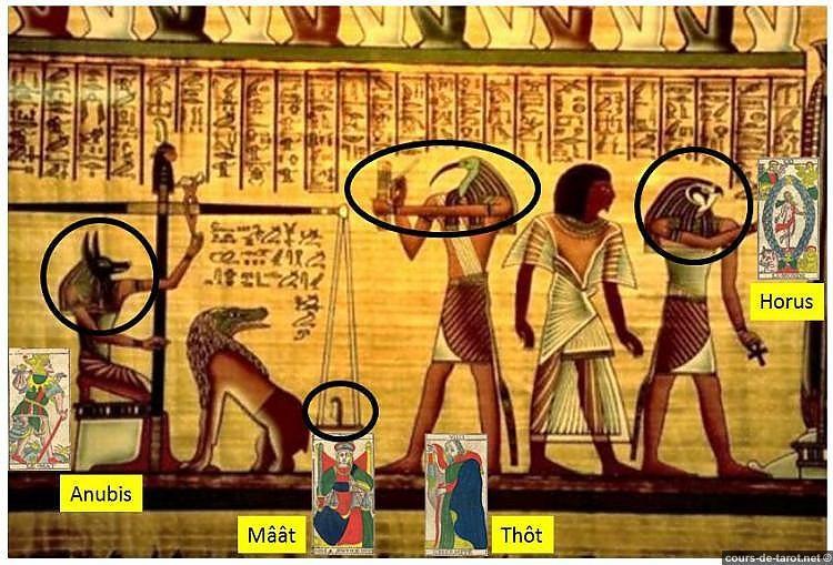 secret du tarot, livre des morts égyptien, Vincent Beckers