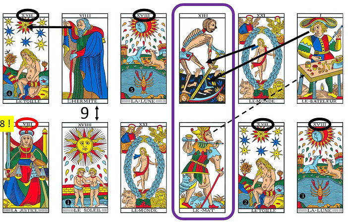 tirage astrotarot Vincent Beckers
