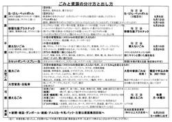 schedule20210501g