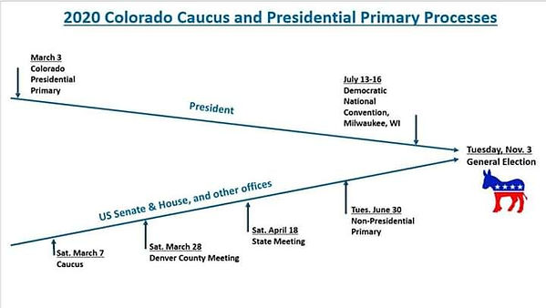 caucus-process.jpg
