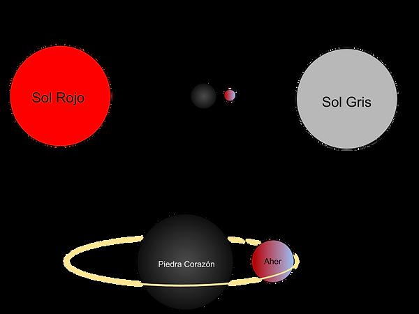 Cosmología_de_Aher.png