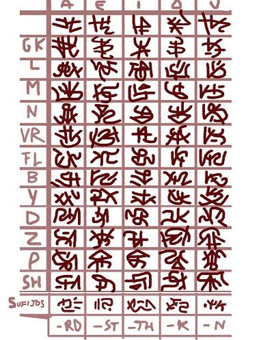 runas orgon.jpg