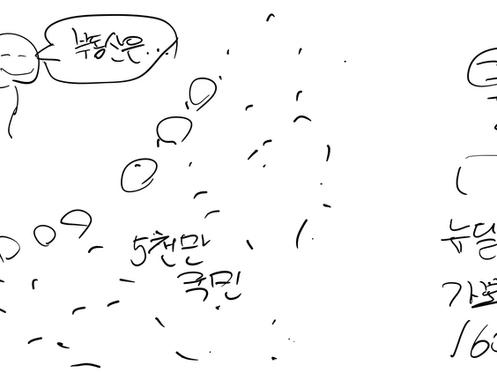 수요 만평