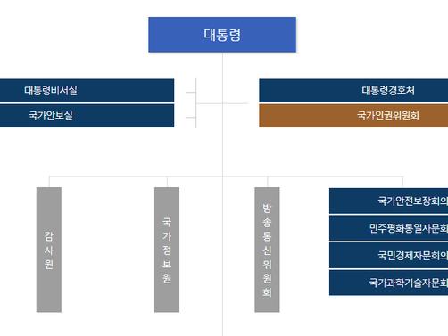 문대통령 국정원 수사권 폐지 공약은 지금.. (한솔 뉴스)