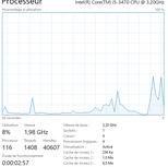 Gestionnaire de tâches (CPU)