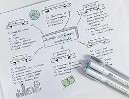 Elaborar i aplicar mapes mentals i optimitzar resultats. | Conèixer eines que ajudin a prendre decisions adequades..