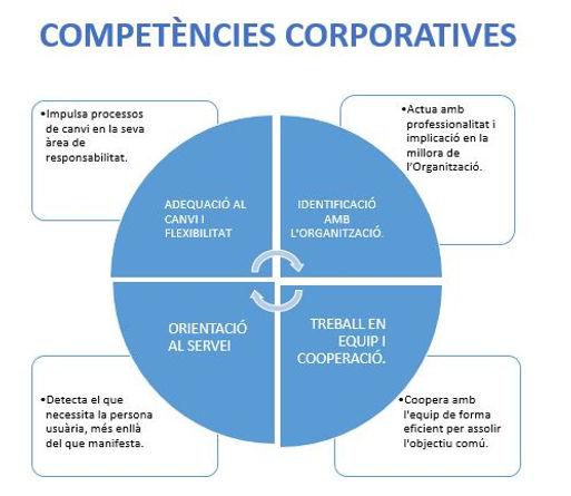 Captura c corporatives.JPG