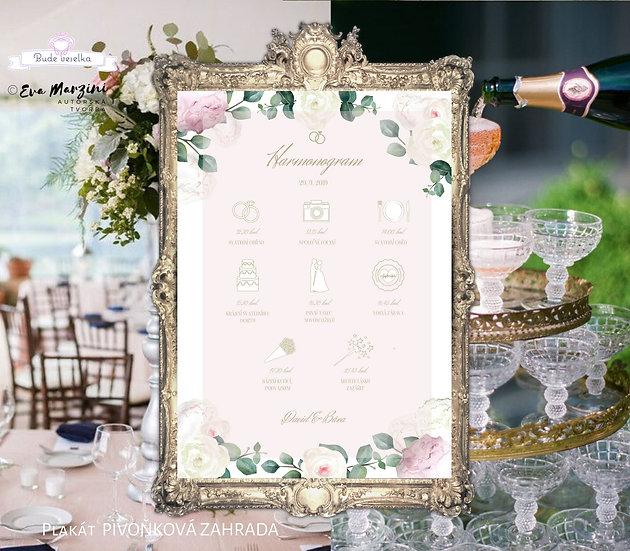 Plakát Harmonogram Pivoňková zahrada, pudr A3