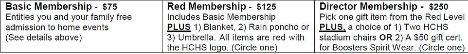 membership tiers.png