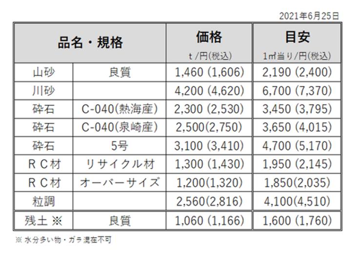 価格表.png