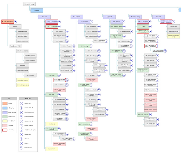 B_Threshold_Group_Wireframes-2.png