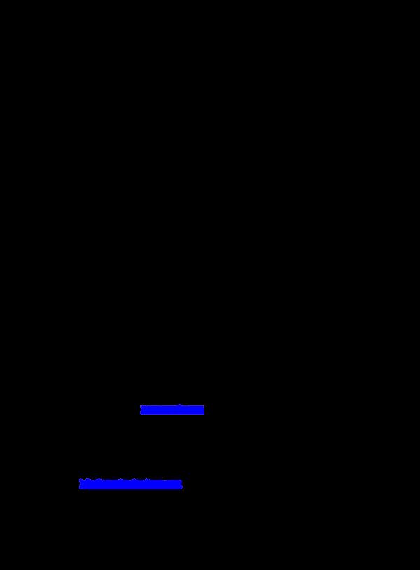 C_RemoteUsability_TestPlan_and_Screeners