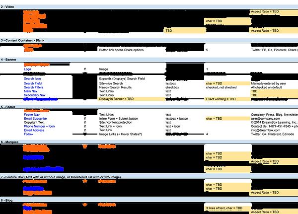 C_ContentModel-2.png