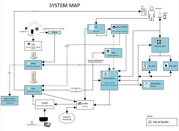 SystemMap_FINAL_v2.png