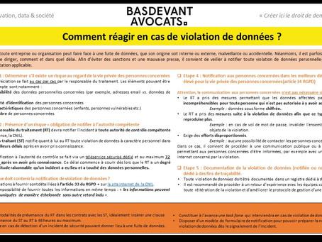 KDS #XVII. l'obligation de notification en cas de violation de données
