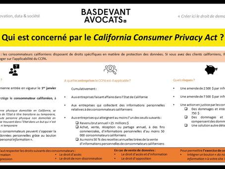 KDS #VI. Qui est concerné par le California Consumer Privacy Act ?