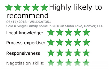 Review Zillow.png