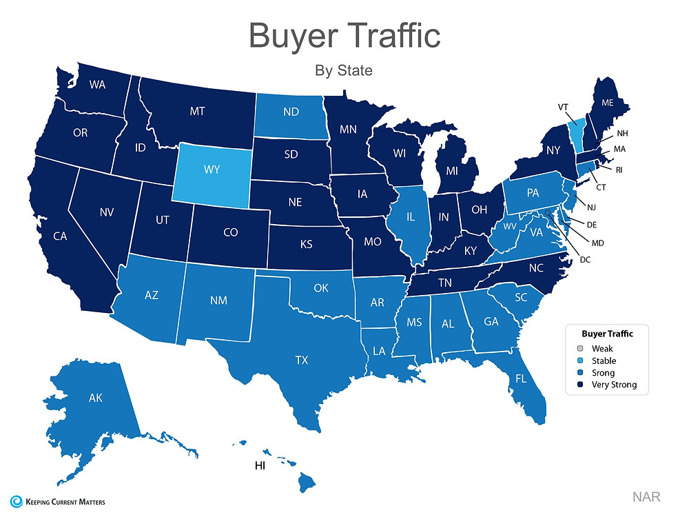 NAR Data Shows Now Is a Great Time to Sell! | Keeping Current Matters