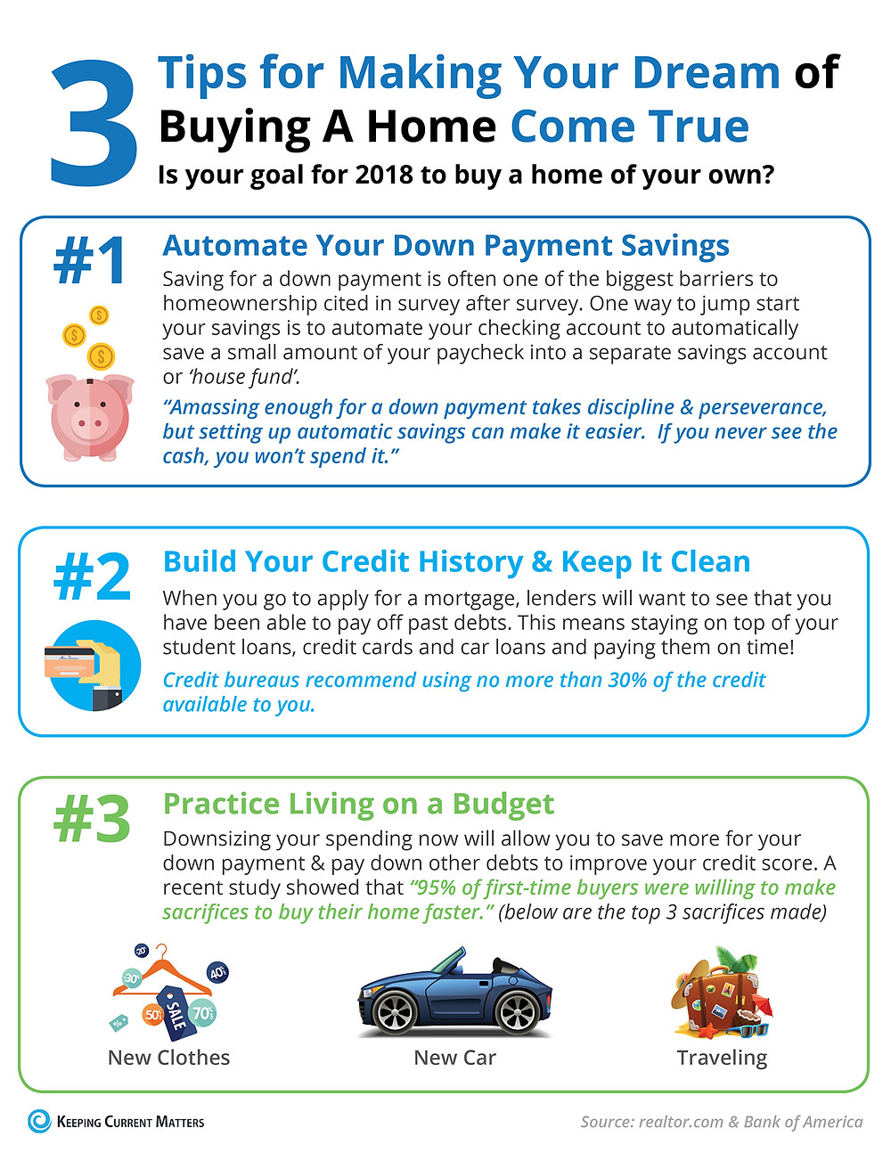 3 Tips for Making Your Dream of Owning a Home a Reality [INFOGRAPHIC] | Keeping Current Matters