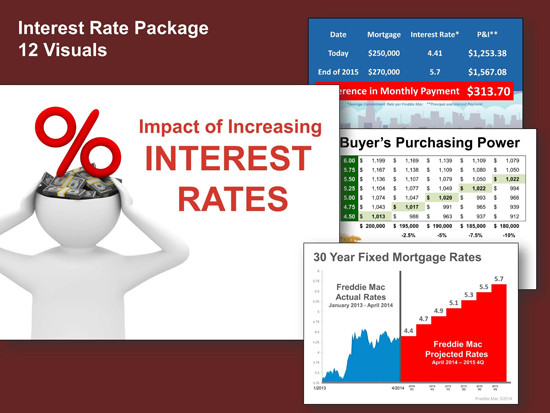 Interest Rate Package