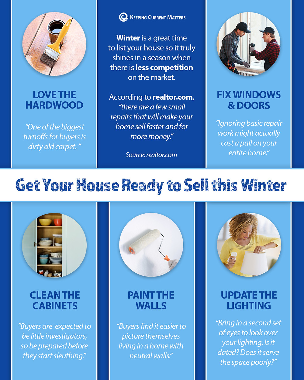 Get Your House Ready To Sell This Winter | Keeping Current Matters