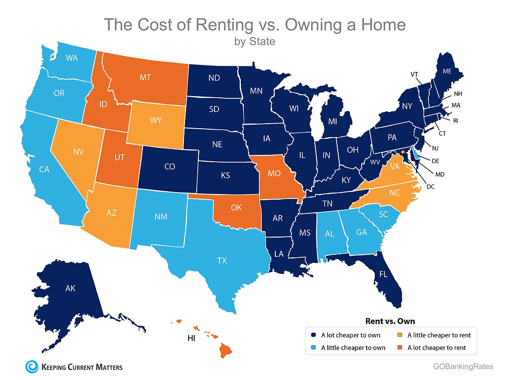 Buying Remains Cheaper Than Renting in 39 States! | Keeping Current Matters
