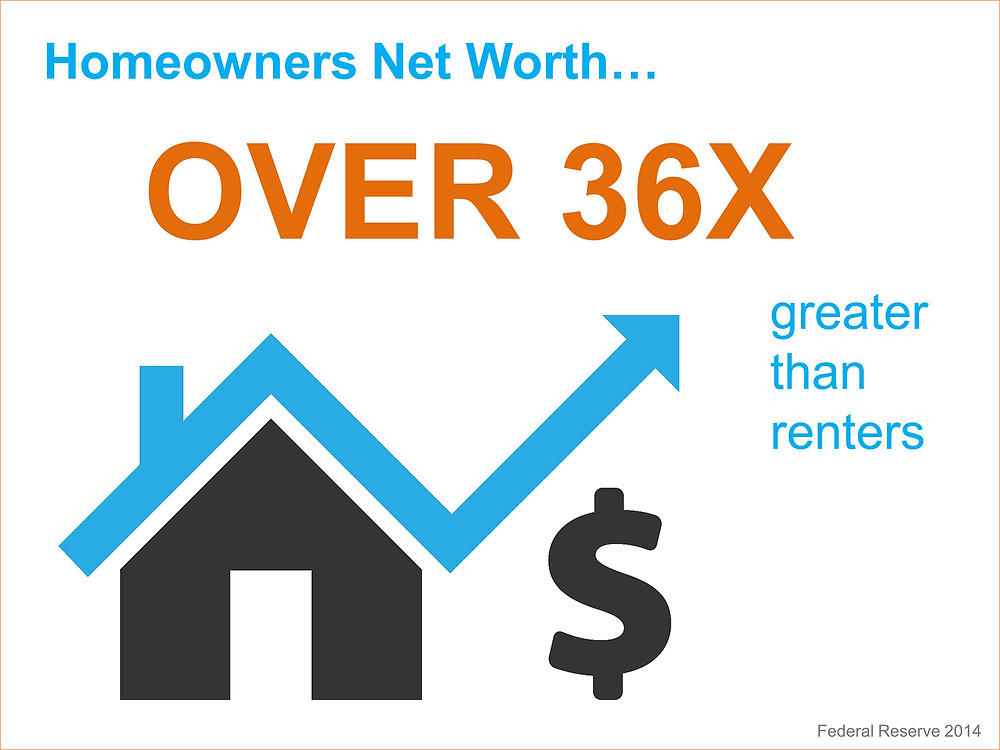A Homeowners Net Worth | Keeping Current Matters