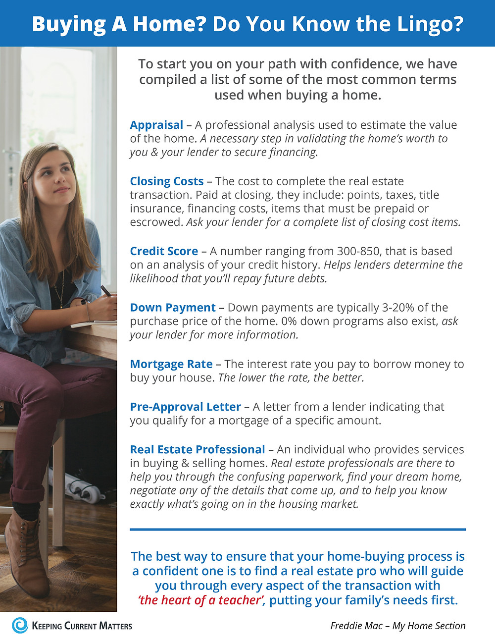 Buying a Home? Do You Know the Lingo? [INFOGRAPHIC] | Keeping Current Matters