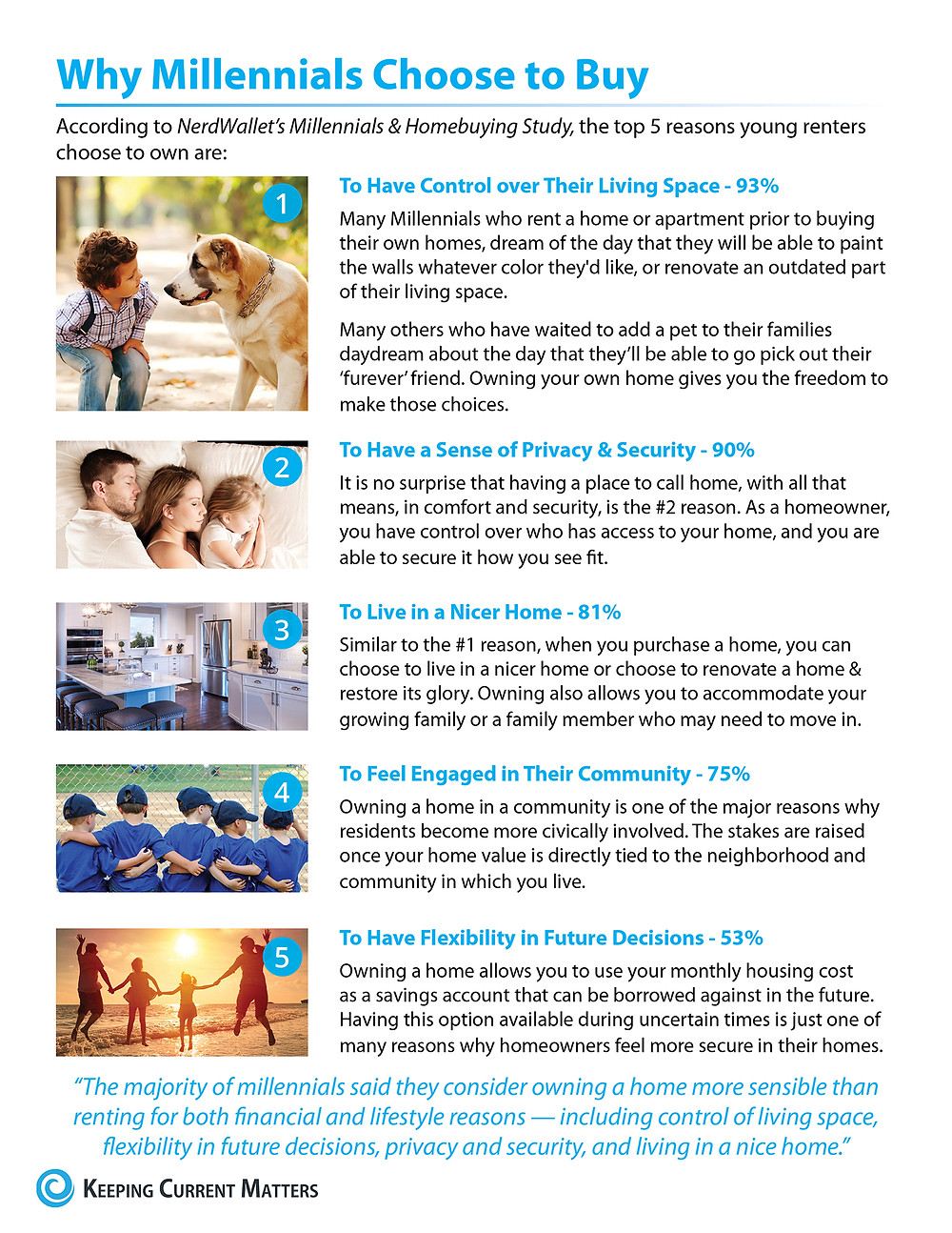 5 Reasons Millennials Choose to Buy a Home [INFOGRAPHIC] | Keeping Current Matters