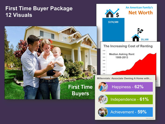 First Time Buyer Package