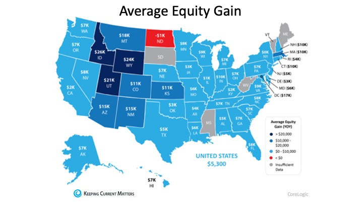 Equity Gain Growing in Nearly Every State | Keeping Current Matters