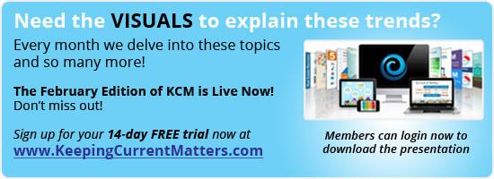Feb-KCM-Ad